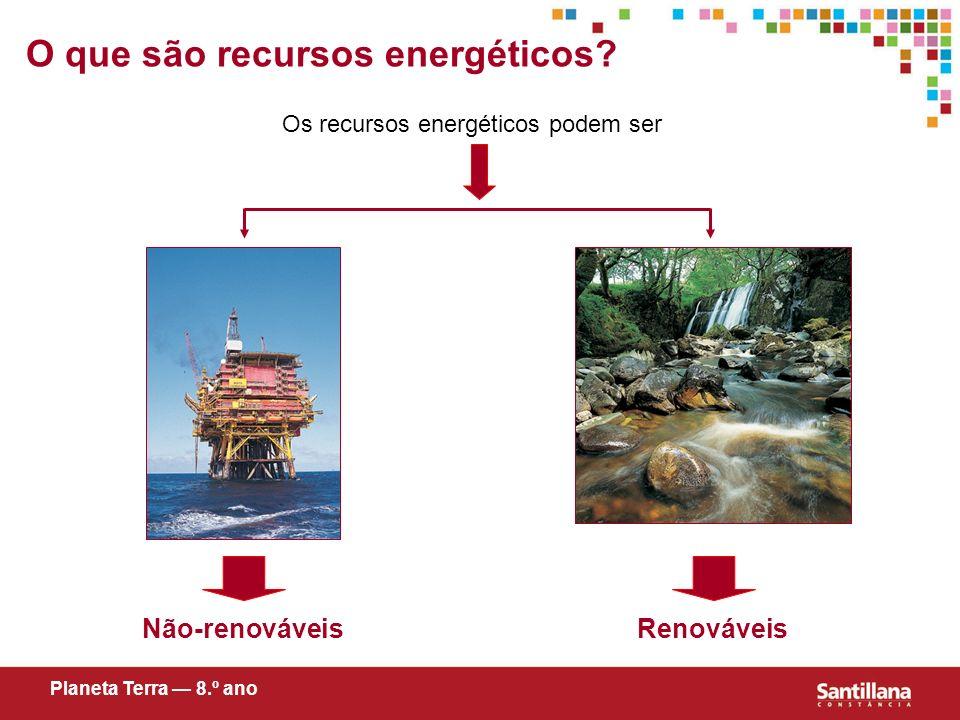 Os recursos energéticos podem ser Não-renováveisRenováveis O que são recursos energéticos? Planeta Terra 8.º ano