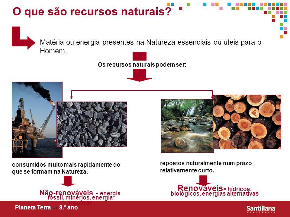 O que são recursos naturais? Matéria ou energia presentes na Natureza essenciais ou úteis para o Homem. Os recursos naturais podem ser: consumidos mui