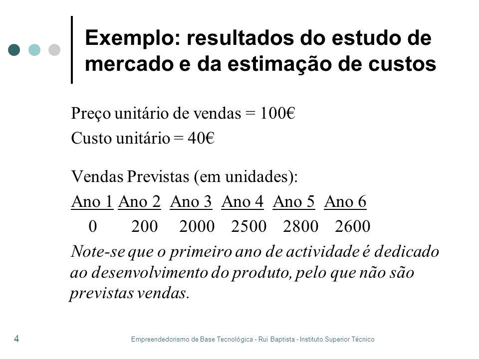 Empreendedorismo de Base Tecnológica - Rui Baptista - Instituto Superior Técnico 4 Exemplo: resultados do estudo de mercado e da estimação de custos P