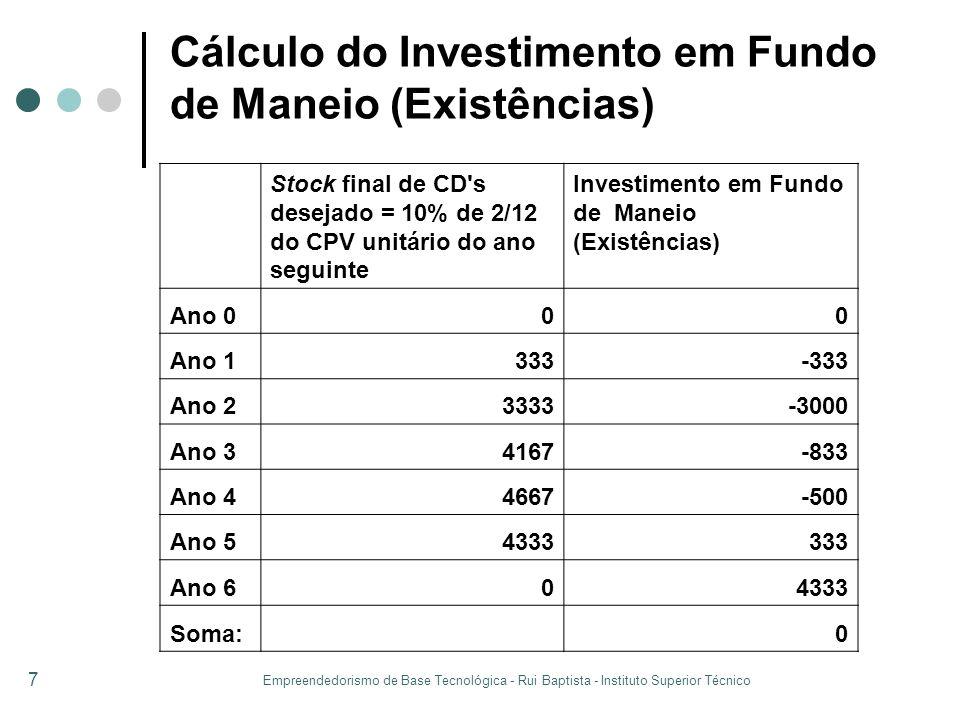 Empreendedorismo de Base Tecnológica - Rui Baptista - Instituto Superior Técnico 7 Cálculo do Investimento em Fundo de Maneio (Existências) Stock fina