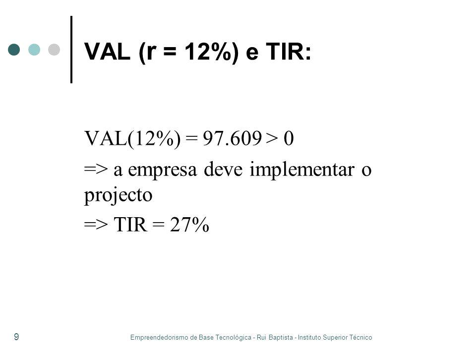 Empreendedorismo de Base Tecnológica - Rui Baptista - Instituto Superior Técnico 9 VAL ( r = 12%) e TIR: VAL(12%) = 97.609 > 0 => a empresa deve imple