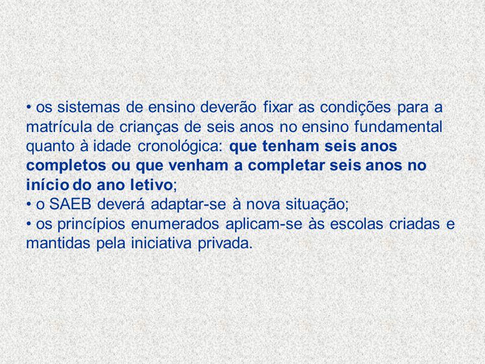 3.Resolução CNE/CEB n.