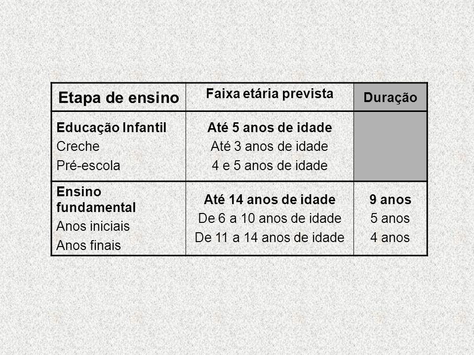 4.Parecer CNE/CEB n.