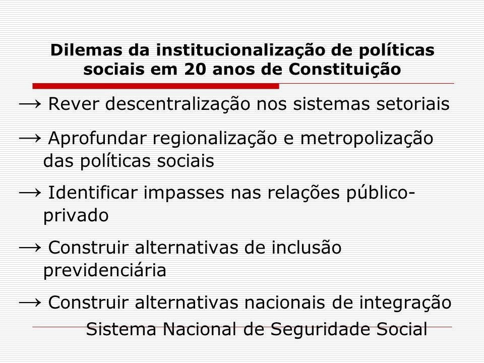 Dilemas da institucionalização de políticas sociais em 20 anos de Constituição Rever descentralização nos sistemas setoriais Aprofundar regionalização