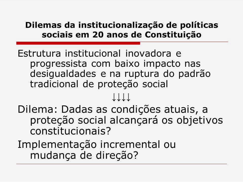 Dilemas da institucionalização de políticas sociais em 20 anos de Constituição Estrutura institucional inovadora e progressista com baixo impacto nas