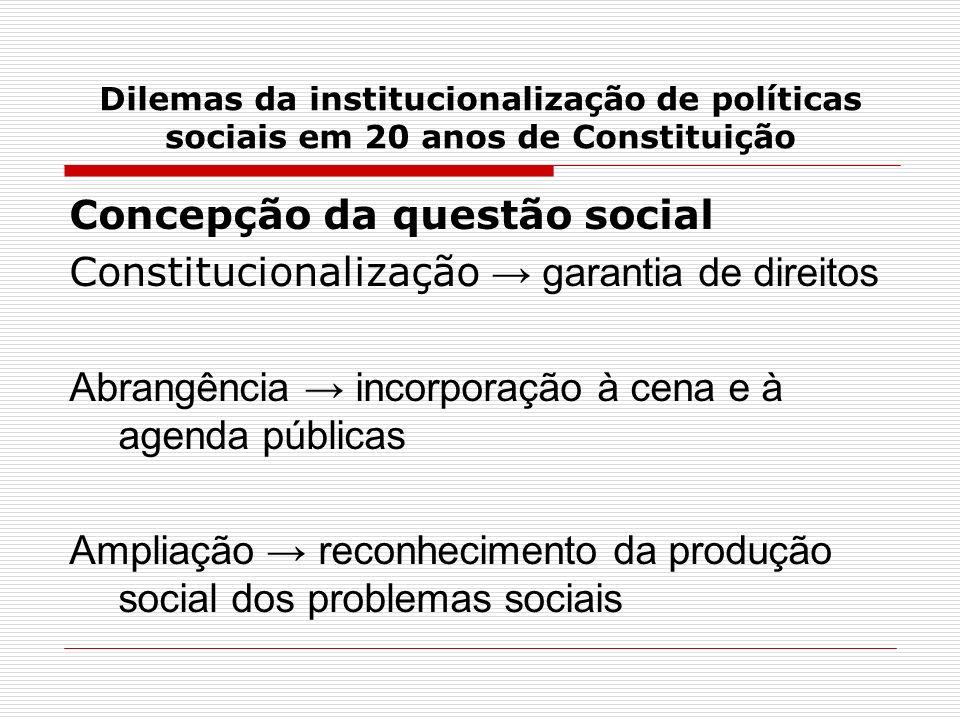 Dilemas da institucionalização de políticas sociais em 20 anos de Constituição Concepção da questão social Constitucionalização garantia de direitos A