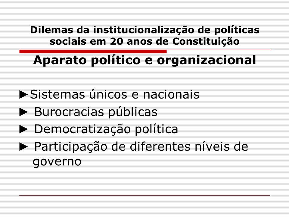 Dilemas da institucionalização de políticas sociais em 20 anos de Constituição Aparato político e organizacional Sistemas únicos e nacionais Burocraci
