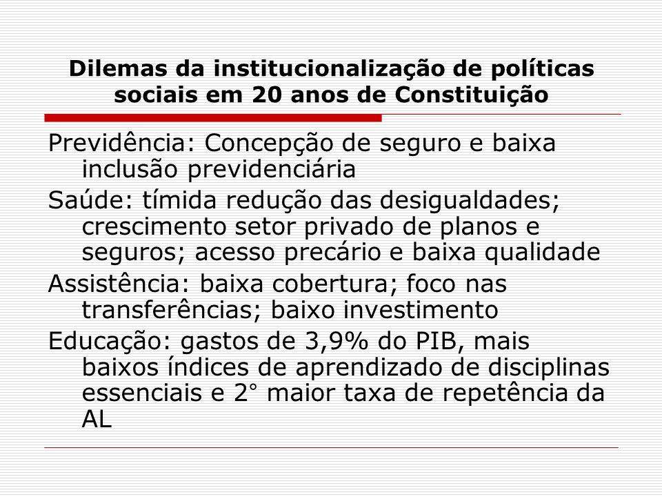 Dilemas da institucionalização de políticas sociais em 20 anos de Constituição Previdência: Concepção de seguro e baixa inclusão previdenciária Saúde: