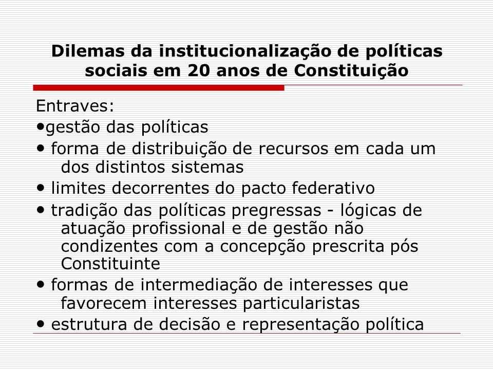 Dilemas da institucionalização de políticas sociais em 20 anos de Constituição Entraves: gestão das políticas forma de distribuição de recursos em cad