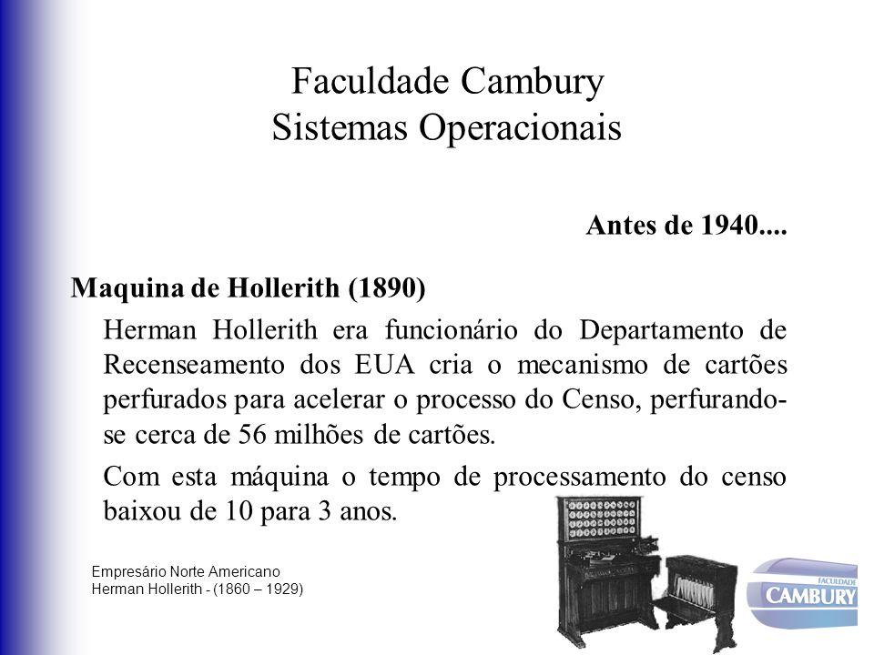 Faculdade Cambury Sistemas Operacionais Antes de 1940.... Maquina de Hollerith (1890) Herman Hollerith era funcionário do Departamento de Recenseament