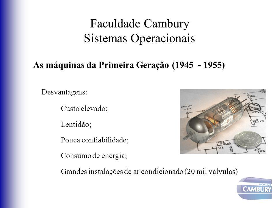 Faculdade Cambury Sistemas Operacionais As máquinas da Primeira Geração (1945 - 1955) Desvantagens: Custo elevado; Lentidão; Pouca confiabilidade; Con