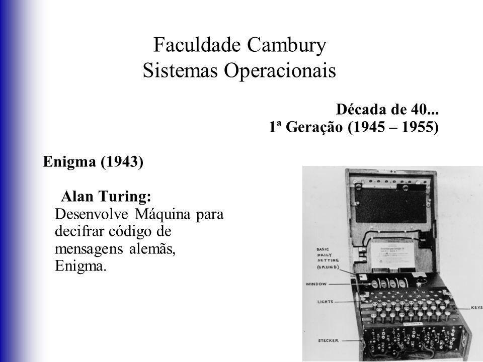 Faculdade Cambury Sistemas Operacionais Década de 40... 1ª Geração (1945 – 1955) Enigma (1943) Alan Turing: Desenvolve Máquina para decifrar código de
