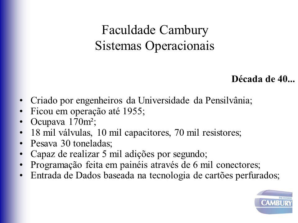 Faculdade Cambury Sistemas Operacionais Década de 40... Criado por engenheiros da Universidade da Pensilvânia; Ficou em operação até 1955; Ocupava 170