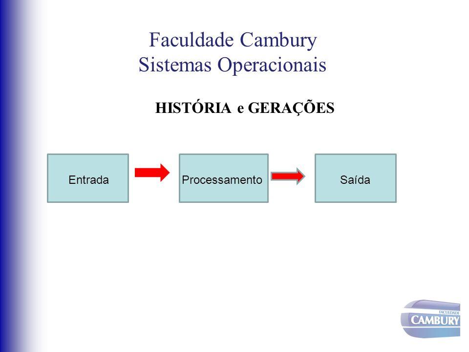 Faculdade Cambury Sistemas Operacionais HISTÓRIA e GERAÇÕES Entrada Processamento Saída