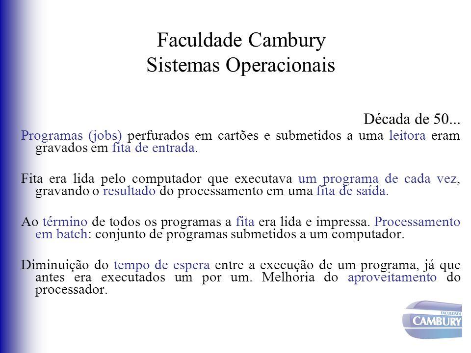 Faculdade Cambury Sistemas Operacionais Década de 50... Programas (jobs) perfurados em cartões e submetidos a uma leitora eram gravados em fita de ent