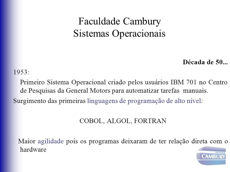 Faculdade Cambury Sistemas Operacionais Década de 50... 1953: Primeiro Sistema Operacional criado pelos usuários IBM 701 no Centro de Pesquisas da Gen