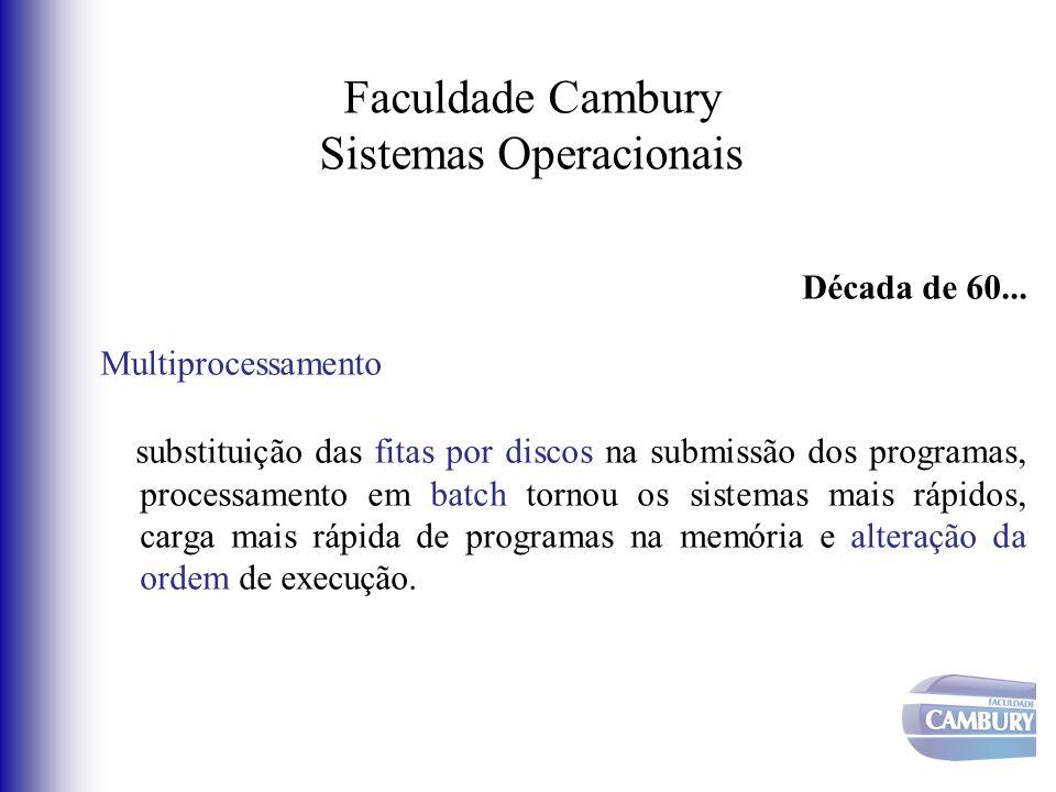 Faculdade Cambury Sistemas Operacionais Década de 60... Multiprocessamento substituição das fitas por discos na submissão dos programas, processamento