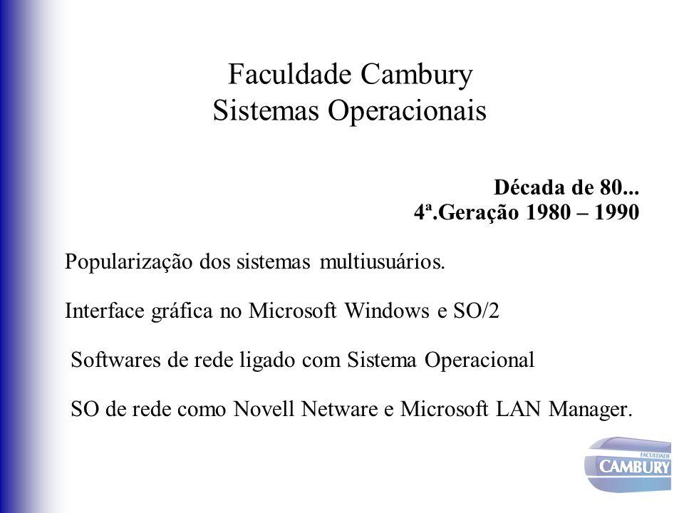 Faculdade Cambury Sistemas Operacionais Década de 80... 4ª.Geração 1980 – 1990 Popularização dos sistemas multiusuários. Interface gráfica no Microsof