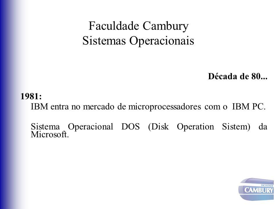 Faculdade Cambury Sistemas Operacionais Década de 80... 1981: IBM entra no mercado de microprocessadores com o IBM PC. Sistema Operacional DOS (Disk O