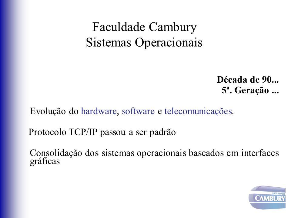 Faculdade Cambury Sistemas Operacionais Década de 90... 5ª. Geração... Evolução do hardware, software e telecomunicações. Protocolo TCP/IP passou a se