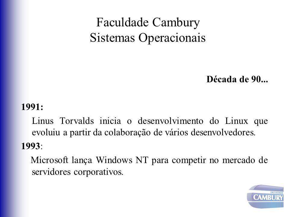 Faculdade Cambury Sistemas Operacionais Década de 90... 1991: Linus Torvalds inicia o desenvolvimento do Linux que evoluiu a partir da colaboração de