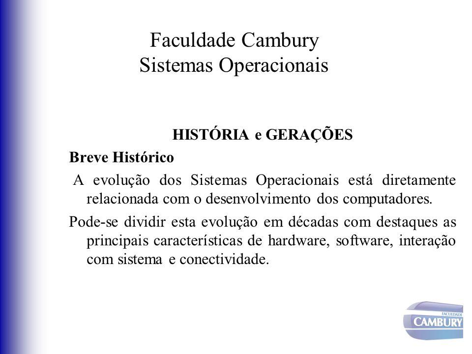 Faculdade Cambury Sistemas Operacionais HISTÓRIA e GERAÇÕES Breve Histórico A evolução dos Sistemas Operacionais está diretamente relacionada com o de