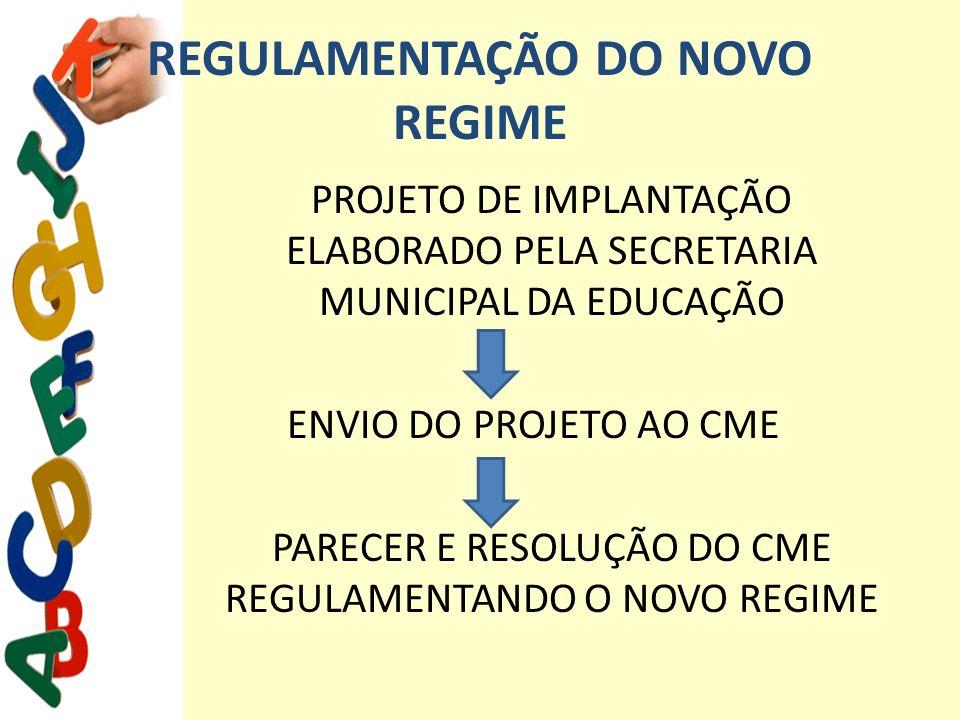 REGULAMENTAÇÃO DO NOVO REGIME PROJETO DE IMPLANTAÇÃO ELABORADO PELA SECRETARIA MUNICIPAL DA EDUCAÇÃO ENVIO DO PROJETO AO CME PARECER E RESOLUÇÃO DO CM