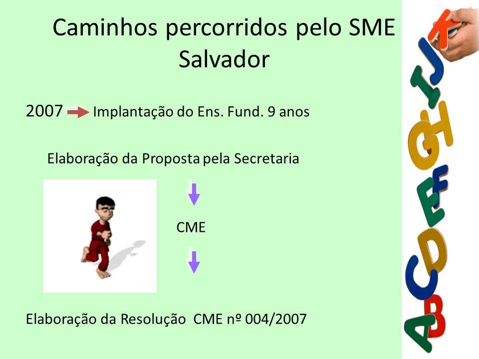 2007 Implantação do Ens. Fund. 9 anos Elaboração da Proposta pela Secretaria CME Elaboração da Resolução CME nº 004/2007 Caminhos percorridos pelo SME