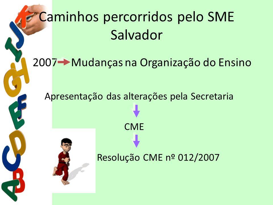 2007 Mudanças na Organização do Ensino Apresentação das alterações pela Secretaria CME Resolução CME nº 012/2007