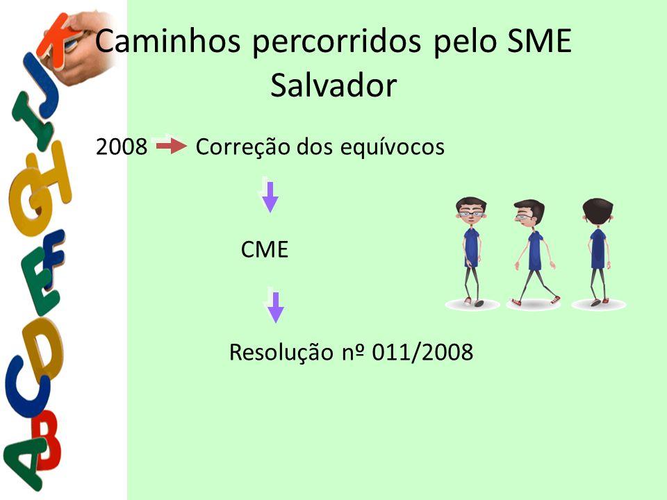 Caminhos percorridos pelo SME Salvador 2008 Correção dos equívocos CME Resolução nº 011/2008