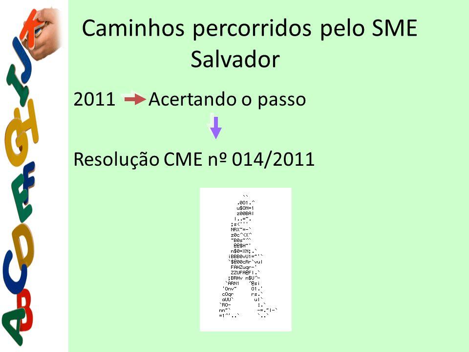 Caminhos percorridos pelo SME Salvador 2011 Acertando o passo Resolução CME nº 014/2011