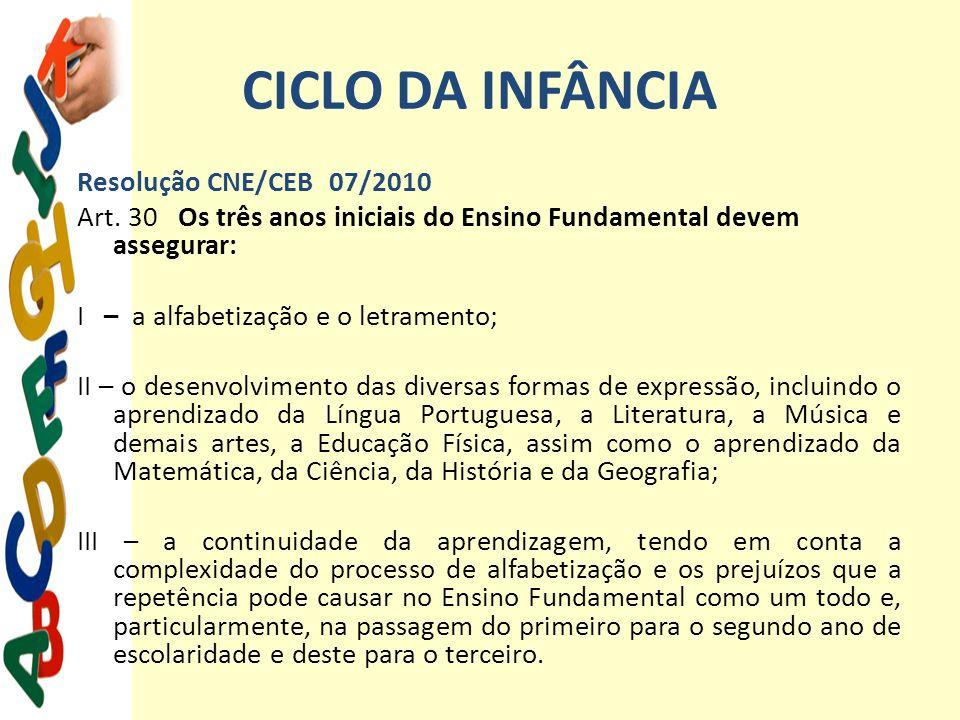 CICLO DA INFÂNCIA Resolução CNE/CEB 07/2010 Art. 30 Os três anos iniciais do Ensino Fundamental devem assegurar: I – a alfabetização e o letramento; I
