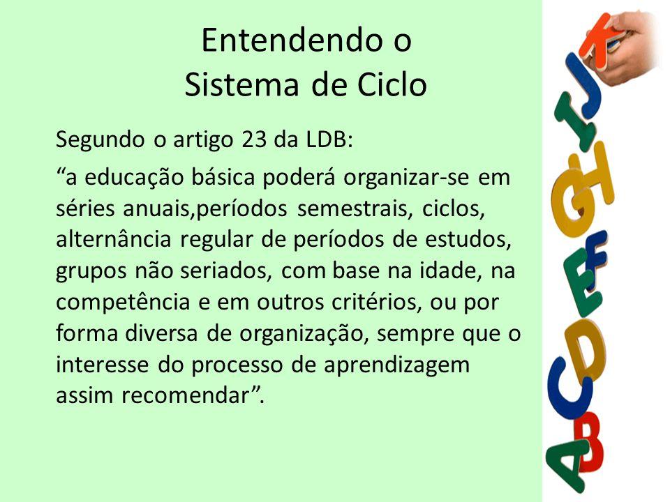 Entendendo o Sistema de Ciclo Segundo o artigo 23 da LDB: a educação básica poderá organizar-se em séries anuais,períodos semestrais, ciclos, alternân