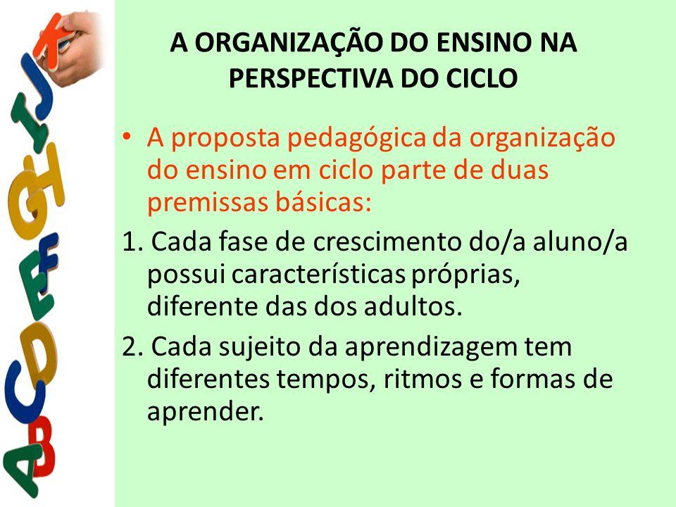 A ORGANIZAÇÃO DO ENSINO NA PERSPECTIVA DO CICLO A proposta pedagógica da organização do ensino em ciclo parte de duas premissas básicas: 1. Cada fase