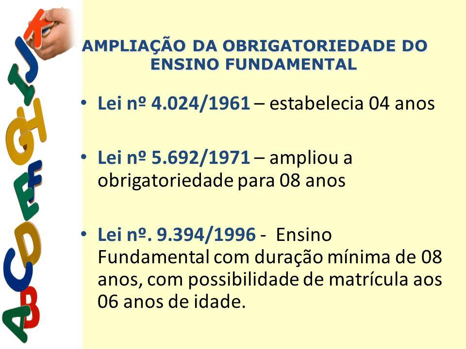 FUNDAMENTAÇÃO LEGAL Lei nº 10.172/2001 – aprova o PNE – estabelece a implantação progressiva do EF de 09 anos, com inclusão das crianças de 06 anos, após universalização do atendimento de 07 a 14 anos.
