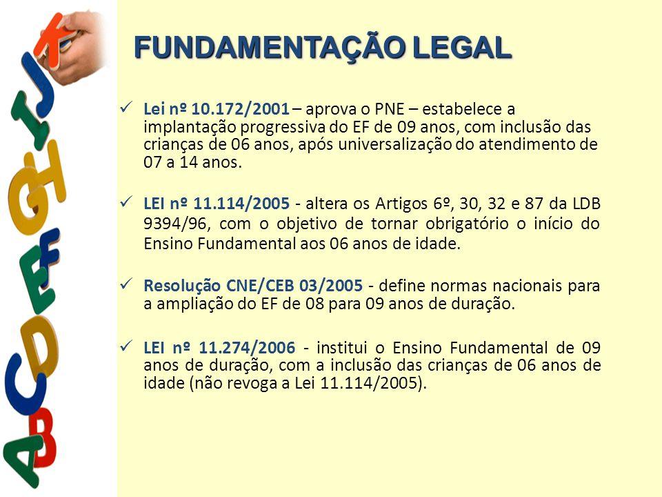 FUNDAMENTAÇÃO LEGAL Lei nº 10.172/2001 – aprova o PNE – estabelece a implantação progressiva do EF de 09 anos, com inclusão das crianças de 06 anos, a