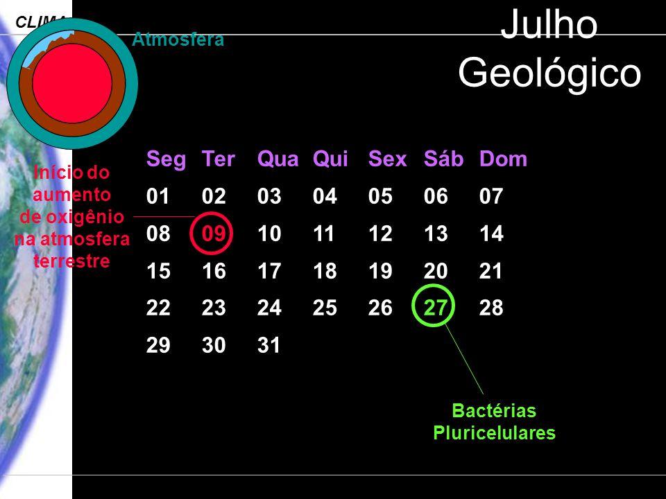 Engenharia Ambiental – POLI 2006 CLIMA: Processos, Mudanças e Impactos Departamento de Ciências Atmosféricas – IAG-USP Julho Geológico SegTerQuaQuiSexSábDom 01020304050607 08091011121314 15161718192021 22232425262728 293031 Bactérias Pluricelulares Início do aumento de oxigênio na atmosfera terrestre Atmosfera