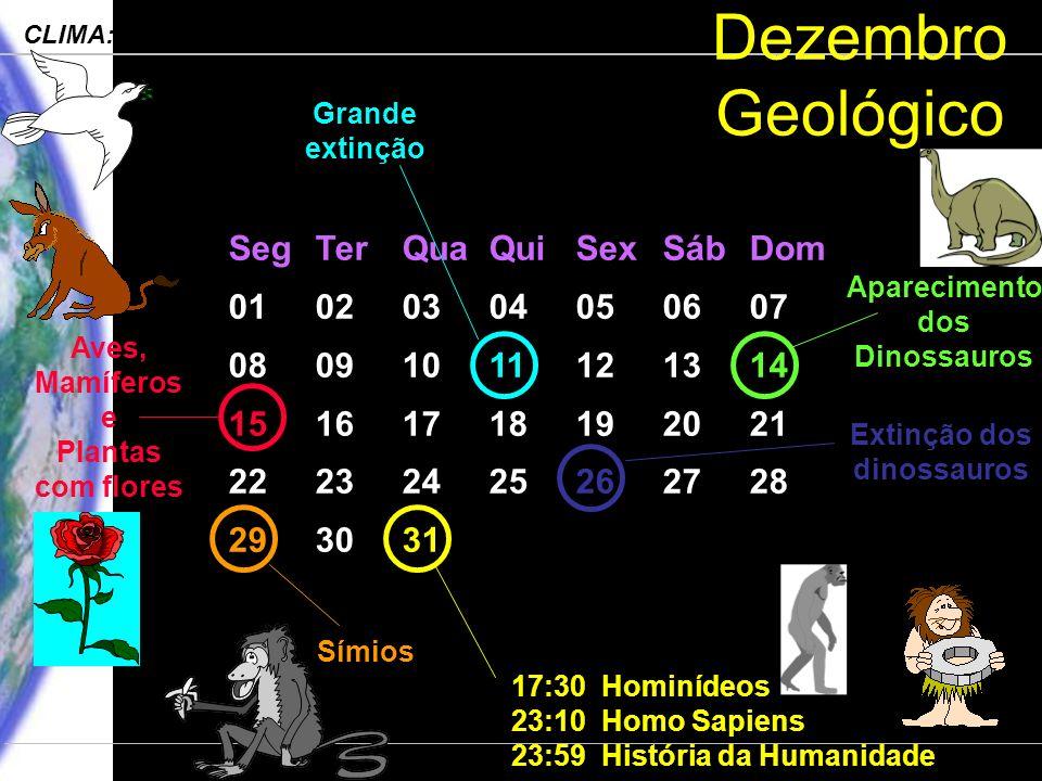 Engenharia Ambiental – POLI 2006 CLIMA: Processos, Mudanças e Impactos Departamento de Ciências Atmosféricas – IAG-USP Dezembro Geológico SegTerQuaQuiSexSábDom 01020304050607 08091011121314 15161718192021 22232425262728 293031 Grande extinção Aparecimento dos Dinossauros Aves, Mamíferos e Plantas com flores Extinção dos dinossauros Símios 17:30 Hominídeos 23:10 Homo Sapiens 23:59 História da Humanidade