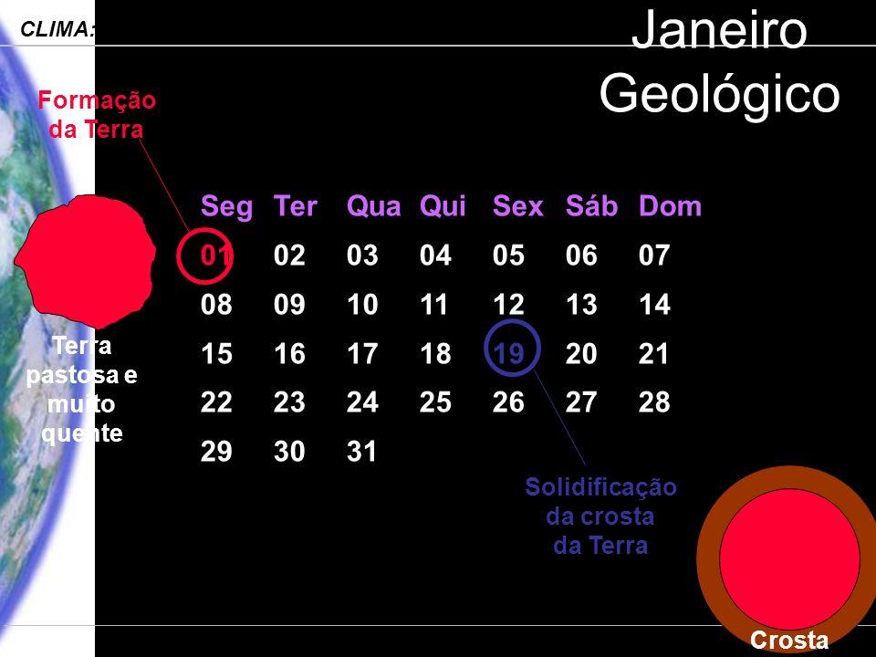 Engenharia Ambiental – POLI 2006 CLIMA: Processos, Mudanças e Impactos Departamento de Ciências Atmosféricas – IAG-USP Janeiro Geológico SegTerQuaQuiSexSábDom 01020304050607 08091011121314 15161718192021 22232425262728 293031 Formação da Terra Terra pastosa e muito quente Solidificação da crosta da Terra Crosta
