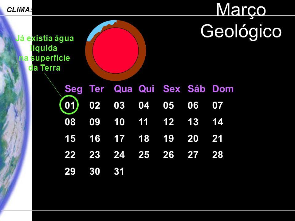 Engenharia Ambiental – POLI 2006 CLIMA: Processos, Mudanças e Impactos Departamento de Ciências Atmosféricas – IAG-USP Março Geológico SegTerQuaQuiSexSábDom 01020304050607 08091011121314 15161718192021 22232425262728 293031 Já existia água líquida na superfície da Terra
