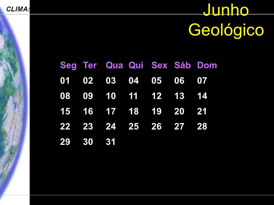 Engenharia Ambiental – POLI 2006 CLIMA: Processos, Mudanças e Impactos Departamento de Ciências Atmosféricas – IAG-USP Junho Geológico SegTerQuaQuiSex