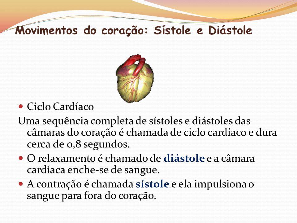 Movimentos do coração: Sístole e Diástole Ciclo Cardíaco Uma sequência completa de sístoles e diástoles das câmaras do coração é chamada de ciclo card