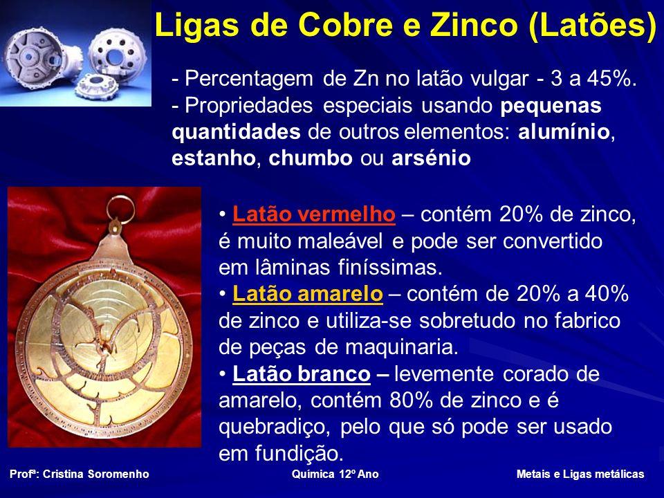 Ligas de Cobre e Zinco (Latões) Latão vermelho – contém 20% de zinco, é muito maleável e pode ser convertido em lâminas finíssimas.
