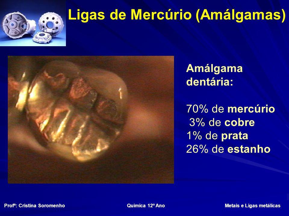 Ligas de Mercúrio (Amálgamas) Amálgama dentária: 70% de mercúrio 3% de cobre 1% de prata 26% de estanho Profª: Cristina Soromenho Química 12º Ano Metais e Ligas metálicas