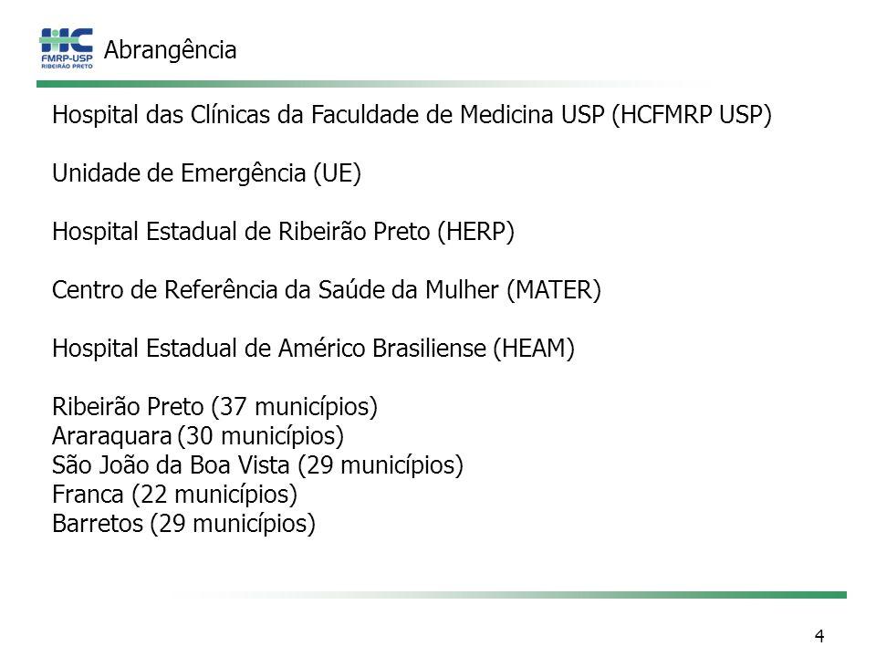 Abrangência Hospital das Clínicas da Faculdade de Medicina USP (HCFMRP USP) Unidade de Emergência (UE) Hospital Estadual de Ribeirão Preto (HERP) Cent