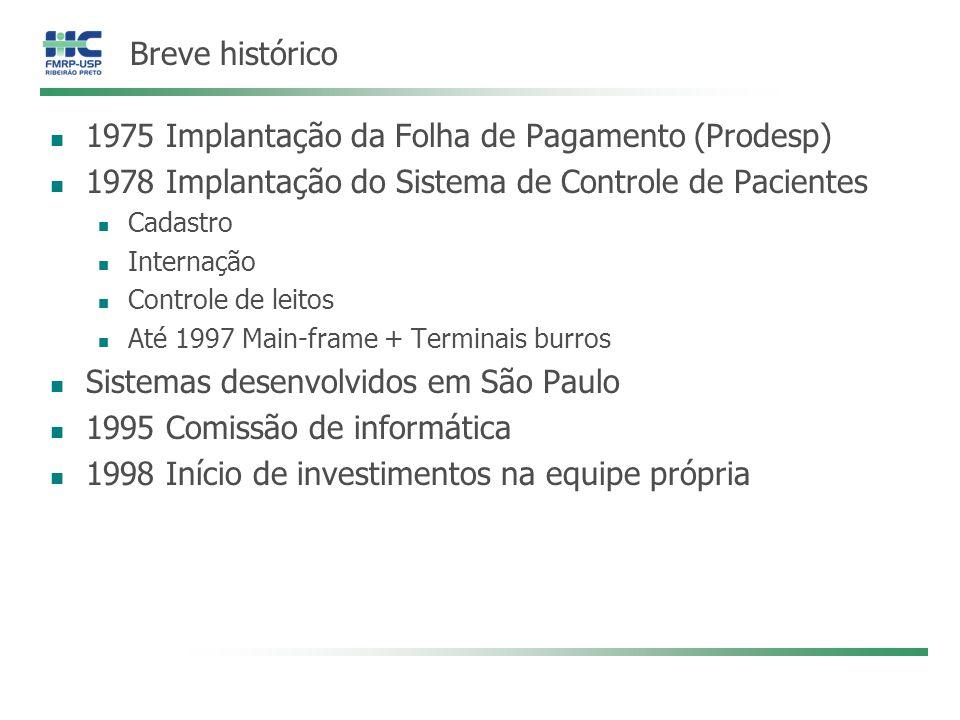 Breve histórico 1975 Implantação da Folha de Pagamento (Prodesp) 1978 Implantação do Sistema de Controle de Pacientes Cadastro Internação Controle de