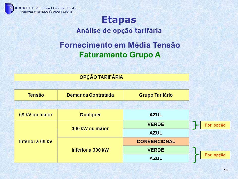 10 OPÇÃO TARIFÁRIA TensãoDemanda ContratadaGrupo Tarifário 69 kV ou maiorQualquerAZUL Inferior a 69 kV 300 kW ou maior VERDE AZUL Inferior a 300 kW CO
