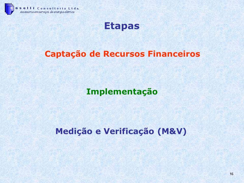 16 Captação de Recursos Financeiros Implementação Medição e Verificação (M&V) Etapas