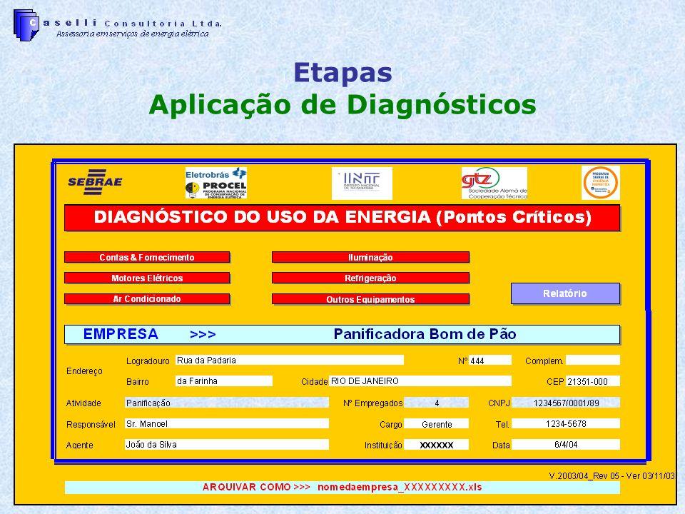 18 Etapas Aplicação de Diagnósticos