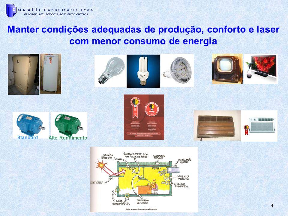 4 Manter condições adequadas de produção, conforto e laser com menor consumo de energia Standard Alto Rendimento